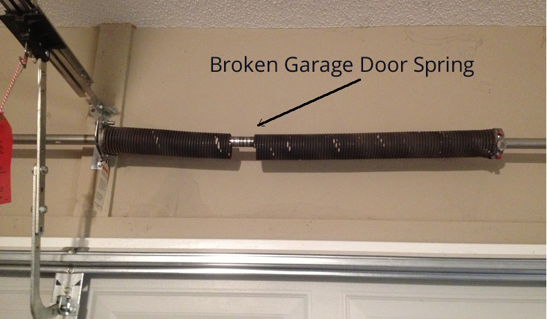 Broken St Paul Garage Door Torsion Spring